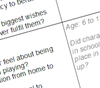Picture of the TCC questionnaire. Title image for blog post titled: Other Clients' Questionnaires.